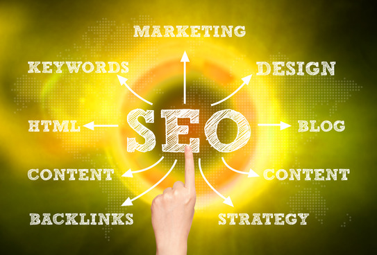 Local SEO Services and Web Marketing